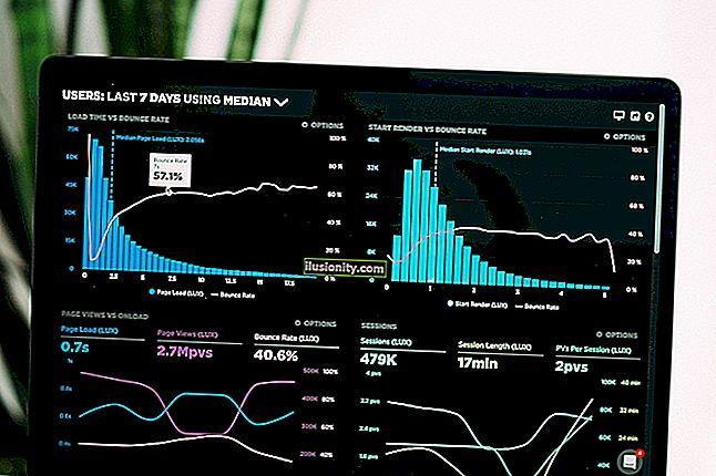 Kako stvoriti automatsko ažuriranje vizualizacija podataka u Pythonu pomoću IEX Cloud, Matplotlib i AWS