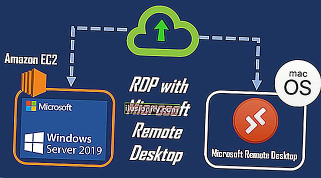 Cara Menghubungkan Amazon EC2 Menggunakan Desktop Jauh Microsoft di macOS