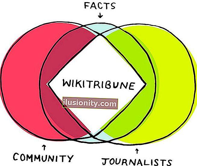 El fundador de Wikipedia está construyendo un sitio web de noticias administrado por la comunidad.