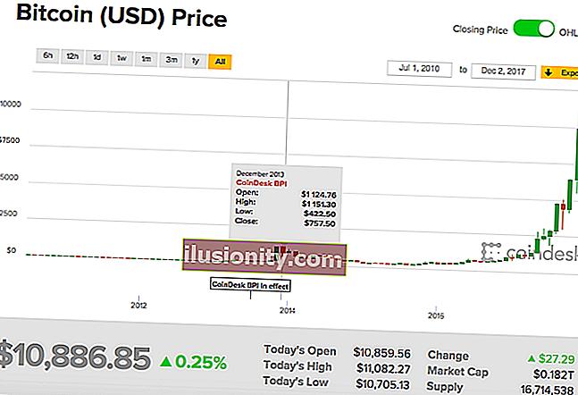 kako ulažete u digitalnu valutu trguje li webull kriptovalutom